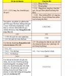 Hướng dẫn Chuyển đổi Số Dư Tài Khoản Kế Toán theo Thông tư 133